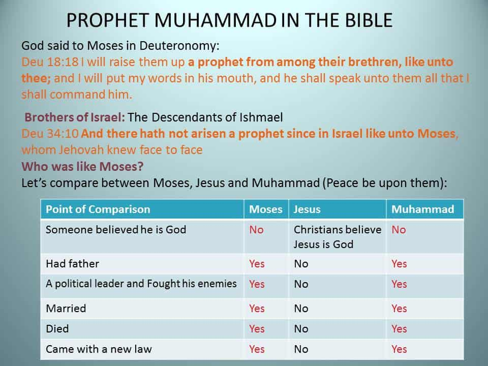 Who is the Prophet like Moses? Is he Jesus or Muhammad (Peace be upon them)?