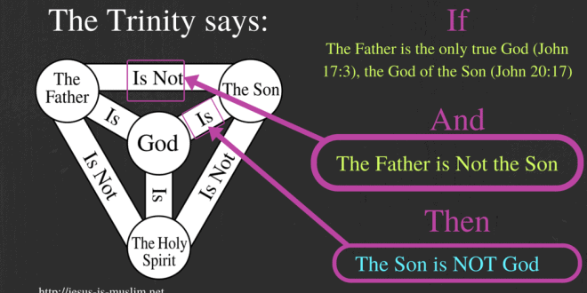 God is not a trinity.