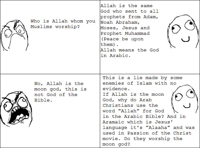 Allah is God
