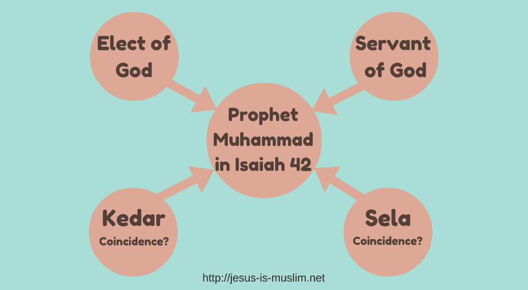 Prophecy of Prophet Muhammad in Isaiah 42.
