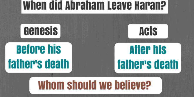 When did Abraham leave Haran? Was it before or after his father's death?