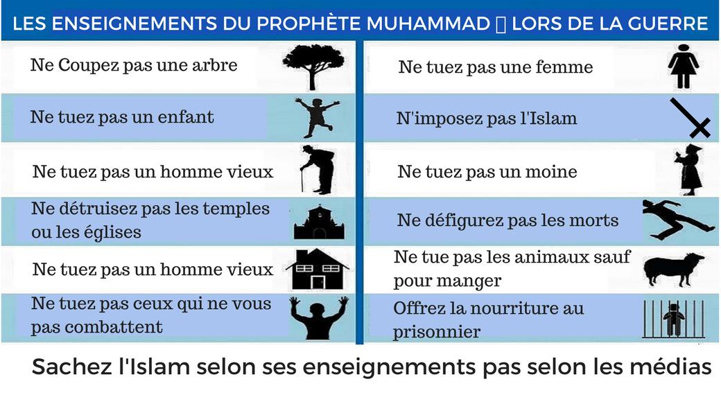 LES ENSEIGNEMENTS DU PROPHÈTE MUHAMMAD ﷺ LORS DE LA GUERRE
