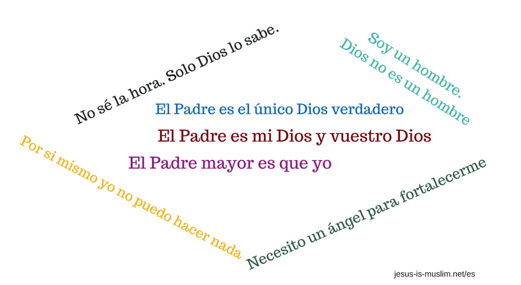 Jesús dice que no es Dios