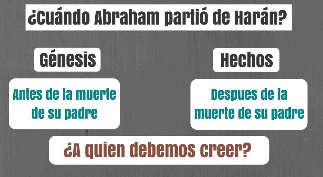 ¿Cuándo Abraham partió de Harán, antes o despues la muerte de su padre?
